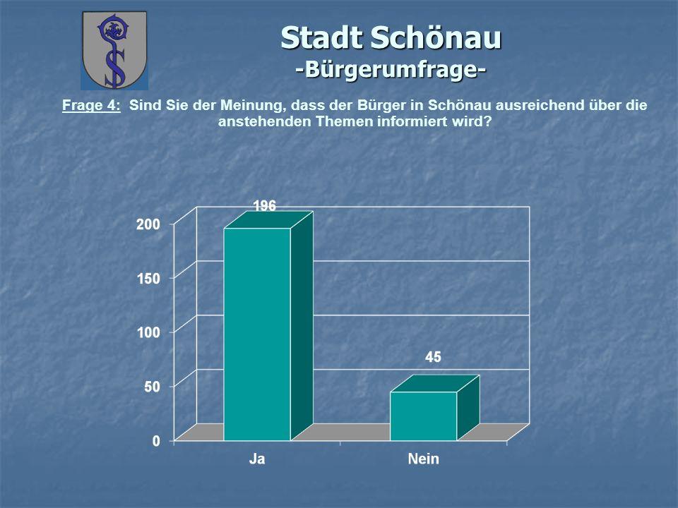 Stadt Schönau -Bürgerumfrage- Frage 4: Sind Sie der Meinung, dass der Bürger in Schönau ausreichend über die anstehenden Themen informiert wird