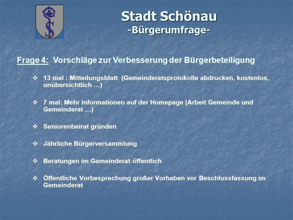 Stadt Schönau -Bürgerumfrage- Frage 9 : Verbesserungsvorschläge, Änderungswünsche 10 mal : Hinweise auf aktuelles, Veranstaltung, regelmäßig pflegen 4 mal: Mehr Informationen über die Arbeit des Gemeinderats