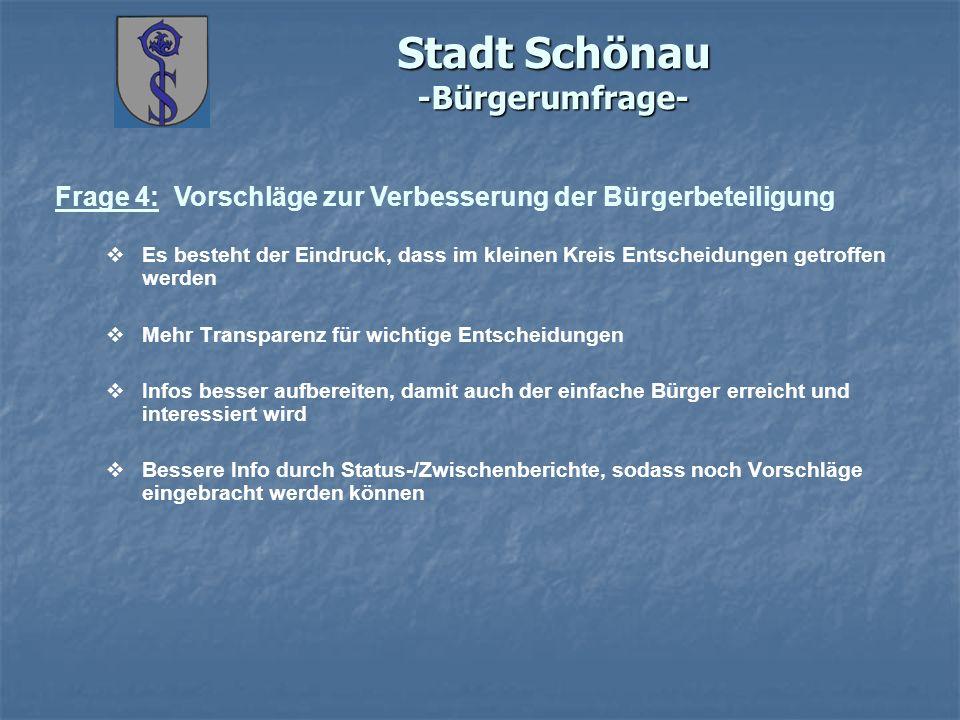 Stadt Schönau -Bürgerumfrage- Frage 4: Vorschläge zur Verbesserung der Bürgerbeteiligung Es besteht der Eindruck, dass im kleinen Kreis Entscheidungen getroffen werden Mehr Transparenz für wichtige Entscheidungen Infos besser aufbereiten, damit auch der einfache Bürger erreicht und interessiert wird Bessere Info durch Status-/Zwischenberichte, sodass noch Vorschläge eingebracht werden können