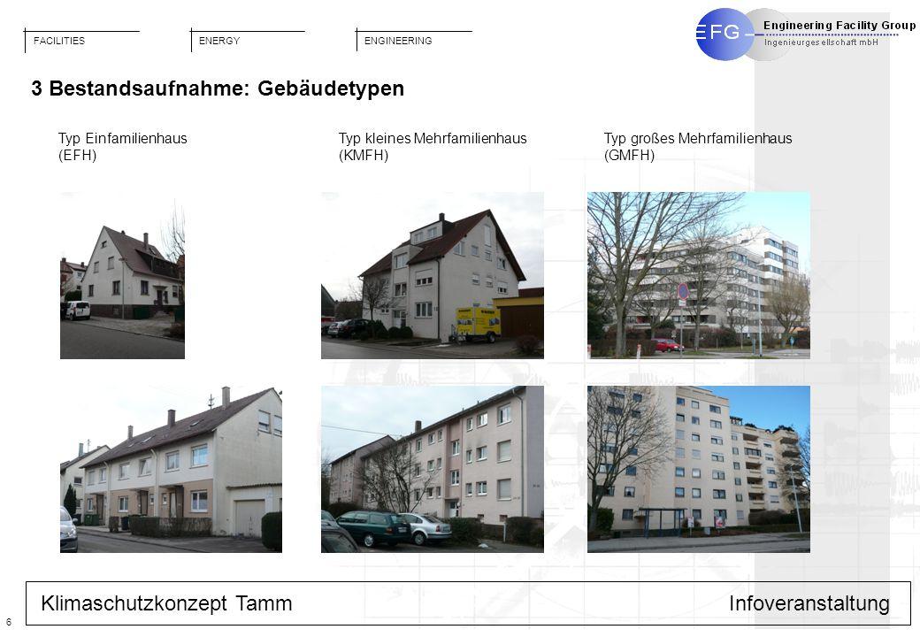 FACILITIES ENGINEERING ENERGY 6 Klimaschutzkonzept TammInfoveranstaltung 3 Bestandsaufnahme: Gebäudetypen Typ großes Mehrfamilienhaus (GMFH) Typ klein