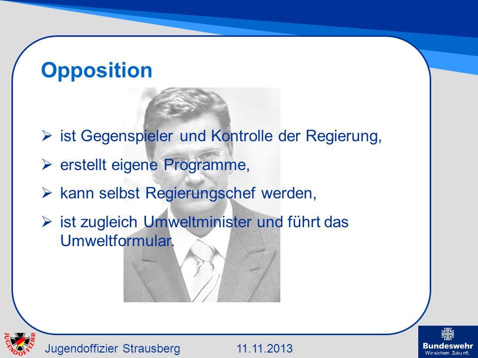 Jugendoffizier Strausberg11.11.2013 Opposition ist Gegenspieler und Kontrolle der Regierung, erstellt eigene Programme, kann selbst Regierungschef wer