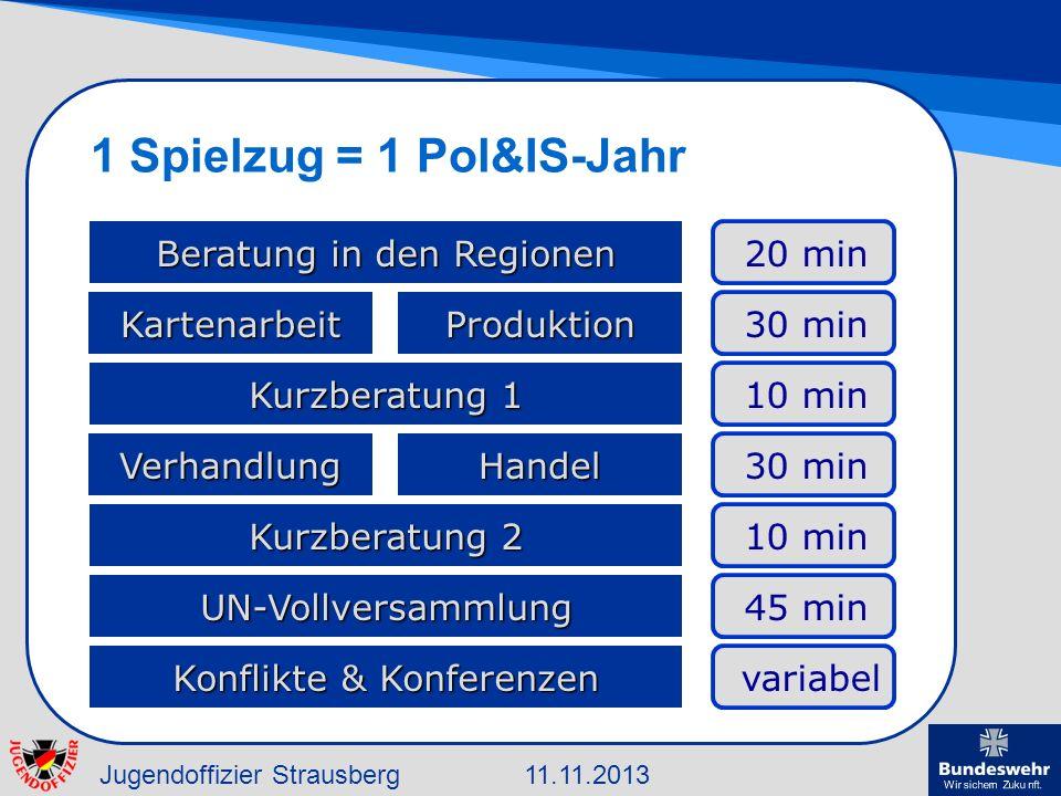 Jugendoffizier Strausberg11.11.2013 1 Spielzug = 1 Pol&IS-Jahr Beratung in den Regionen Kartenarbeit Kurzberatung 1 Kurzberatung 2 UN-Vollversammlung