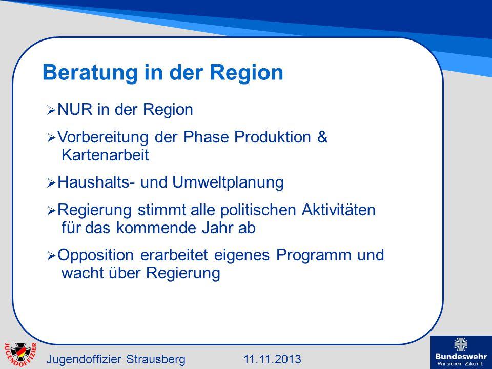 Jugendoffizier Strausberg11.11.2013 Beratung in der Region NUR in der Region Vorbereitung der Phase Produktion & Kartenarbeit Haushalts- und Umweltpla