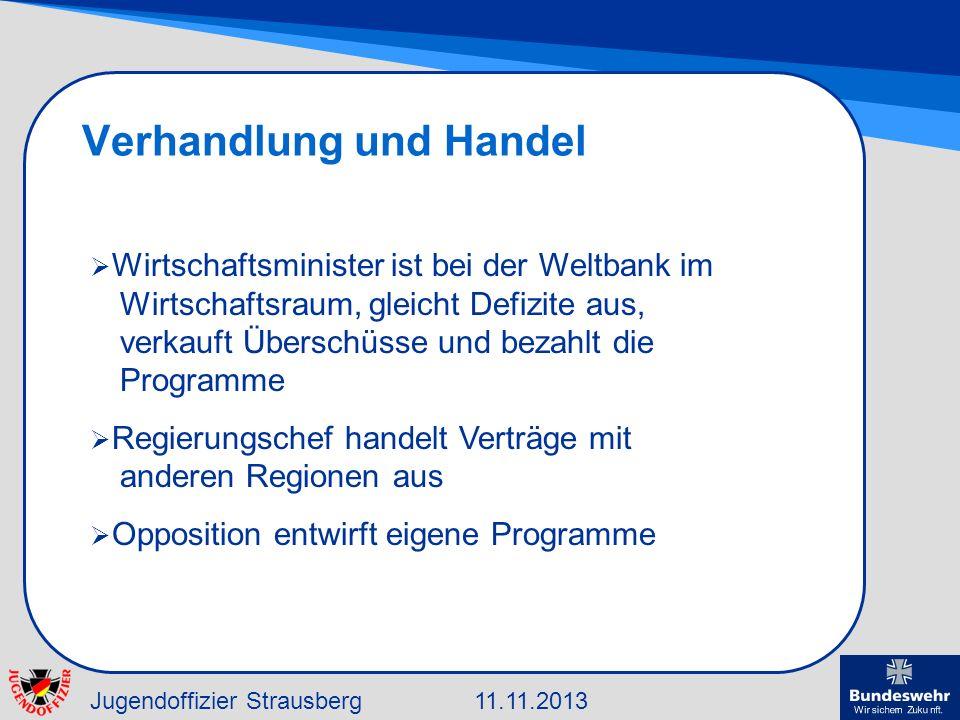 Jugendoffizier Strausberg11.11.2013 Verhandlung und Handel Wirtschaftsminister ist bei der Weltbank im Wirtschaftsraum, gleicht Defizite aus, verkauft