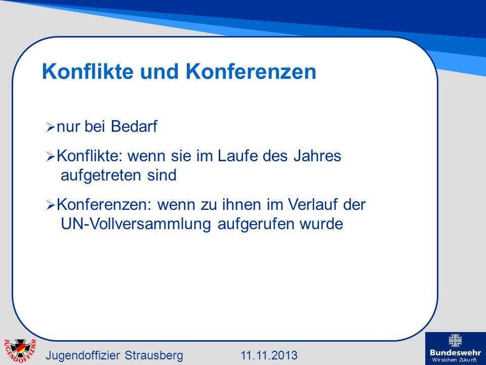 Jugendoffizier Strausberg11.11.2013 Konflikte und Konferenzen nur bei Bedarf Konflikte: wenn sie im Laufe des Jahres aufgetreten sind Konferenzen: wen