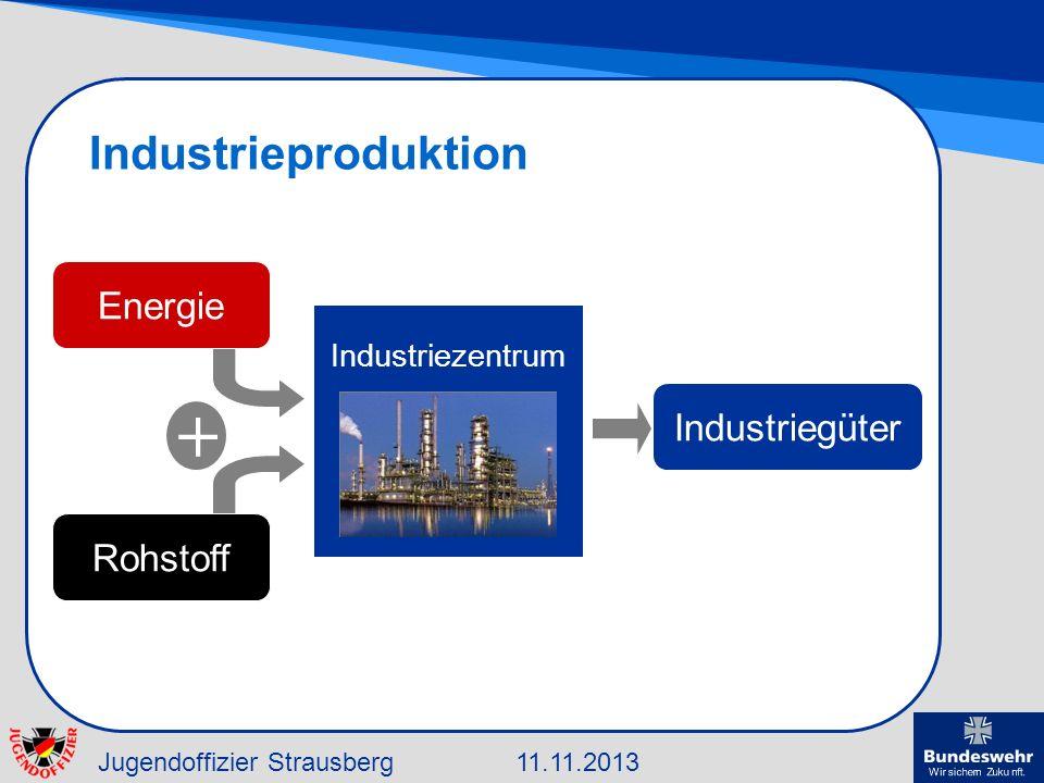 Jugendoffizier Strausberg11.11.2013 Industriezentrum Energie Rohstoff Industriegüter + Industrieproduktion