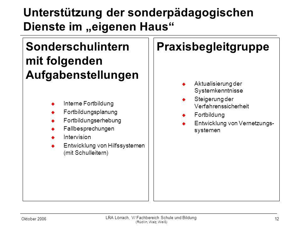 Oktober 2006 LRA Lörrach, V/ Fachbereich Schule und Bildung (Rüdlin, Walz, Weiß) 12 Unterstützung der sonderpädagogischen Dienste im eigenen Haus Sond