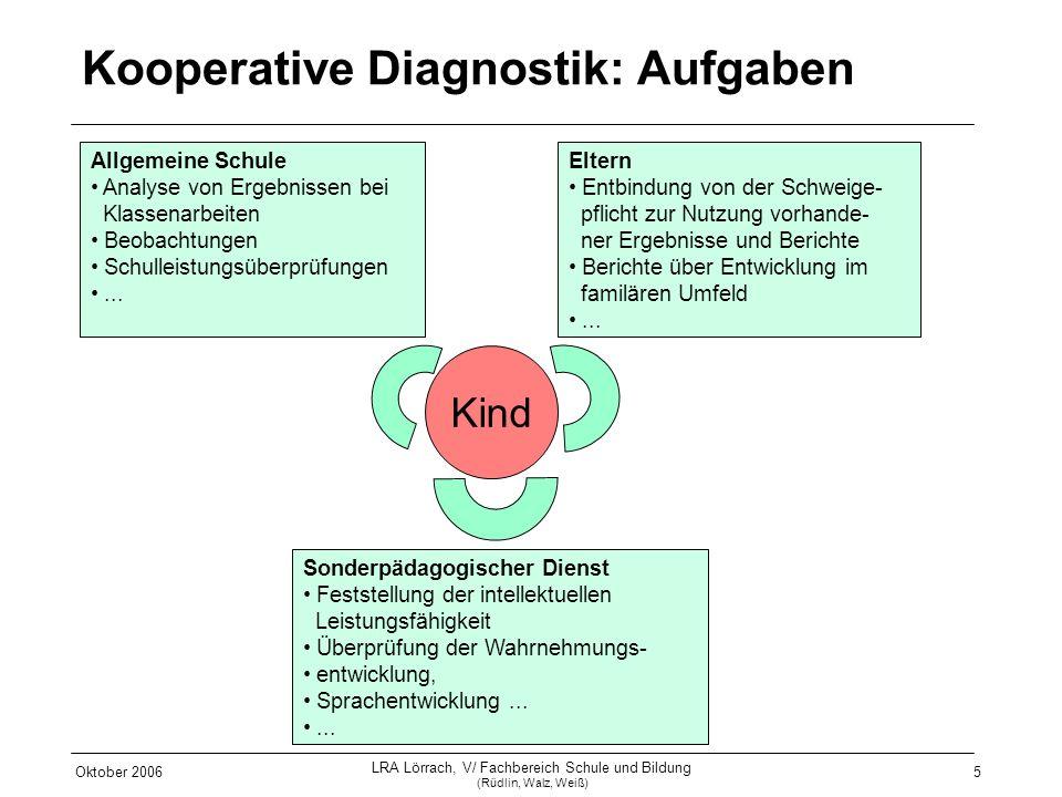 Oktober 2006 LRA Lörrach, V/ Fachbereich Schule und Bildung (Rüdlin, Walz, Weiß) 5 Kooperative Diagnostik: Aufgaben Kind Allgemeine Schule Analyse von