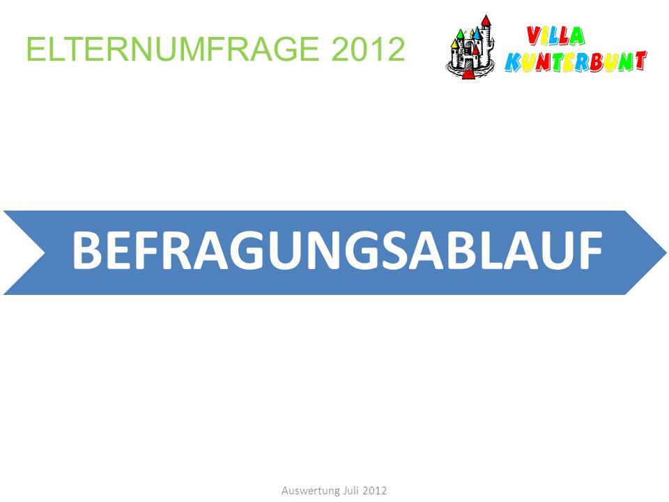 ELTERNUMFRAGE 2012 Auswertung Juli 2012 BEFRAGUNGSABLAUF