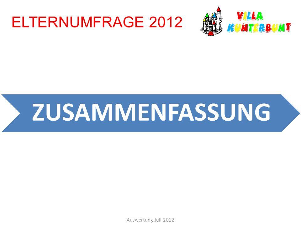 ELTERNUMFRAGE 2012 Auswertung Juli 2012 ZUSAMMENFASSUNG