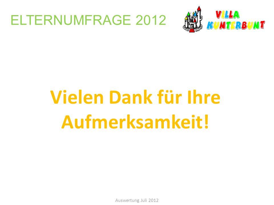 ELTERNUMFRAGE 2012 Auswertung Juli 2012 Vielen Dank für Ihre Aufmerksamkeit!