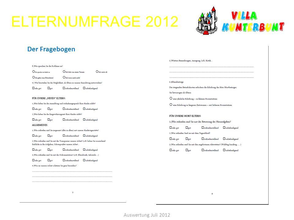 ELTERNUMFRAGE 2012 Auswertung Juli 2012 Der Fragebogen