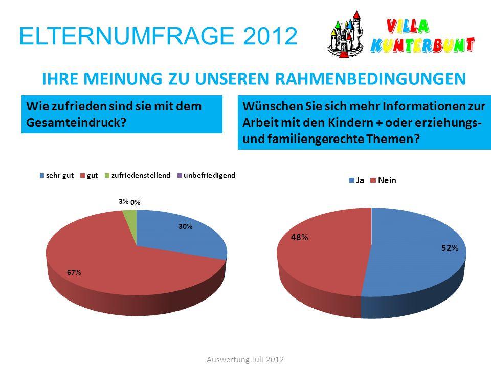 ELTERNUMFRAGE 2012 Auswertung Juli 2012 IHRE MEINUNG ZU UNSEREN RAHMENBEDINGUNGEN Wie zufrieden sind sie mit dem Gesamteindruck? Wünschen Sie sich meh