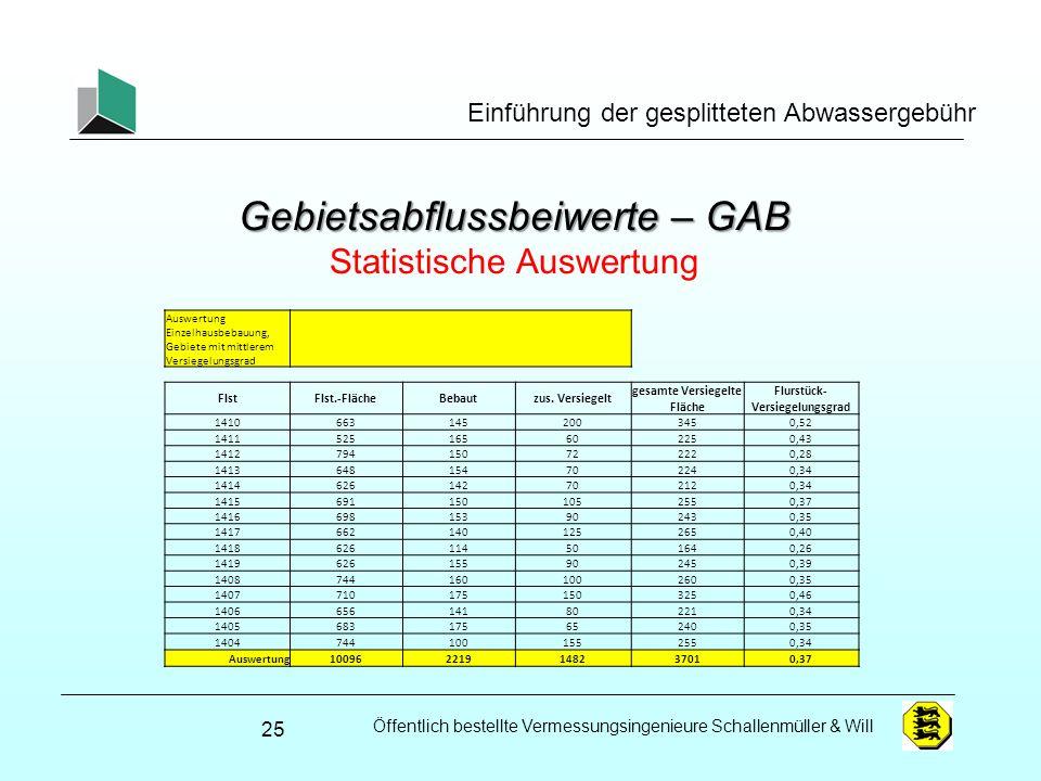 Öffentlich bestellte Vermessungsingenieure Schallenmüller & Will Einführung der gesplitteten Abwassergebühr Gebietsabflussbeiwerte – GAB Gebietsabflus