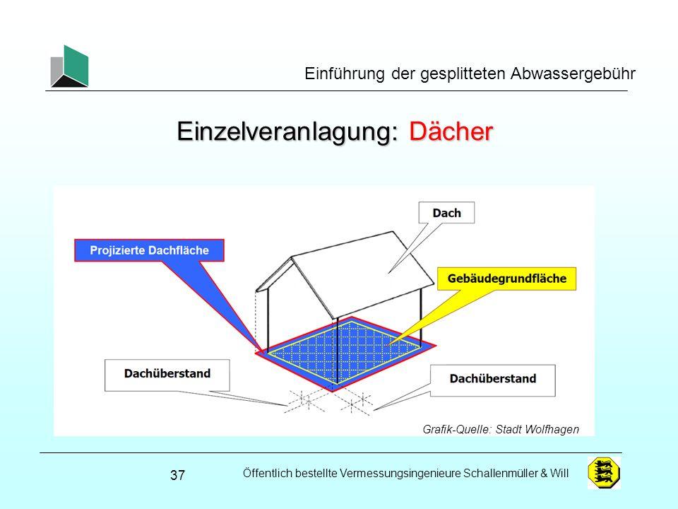 Öffentlich bestellte Vermessungsingenieure Schallenmüller & Will Einführung der gesplitteten Abwassergebühr Einzelveranlagung: Dächer 37 Grafik-Quelle