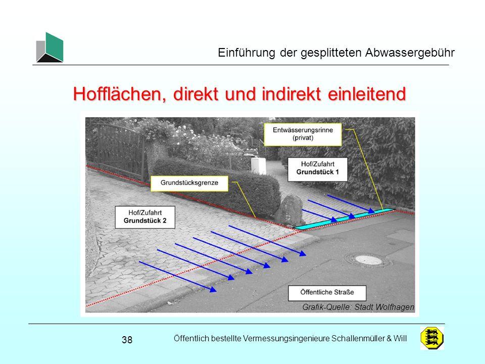 Öffentlich bestellte Vermessungsingenieure Schallenmüller & Will Einführung der gesplitteten Abwassergebühr Hofflächen, direkt und indirekt einleitend
