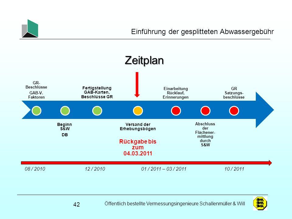 Öffentlich bestellte Vermessungsingenieure Schallenmüller & Will Einführung der gesplitteten Abwassergebühr 42 GR- Beschlüsse GAB-V. Faktoren Beginn S