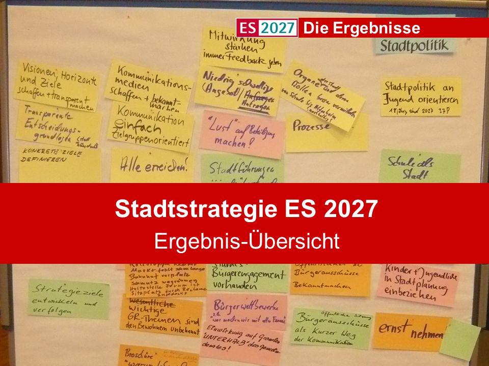 Titel Die Ergebnisse Stadtstrategie ES 2027 Ergebnis-Übersicht