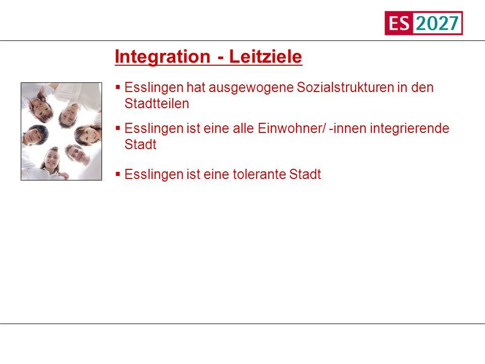 Titel Integration - Leitziele Esslingen hat ausgewogene Sozialstrukturen in den Stadtteilen Esslingen ist eine alle Einwohner/ -innen integrierende St