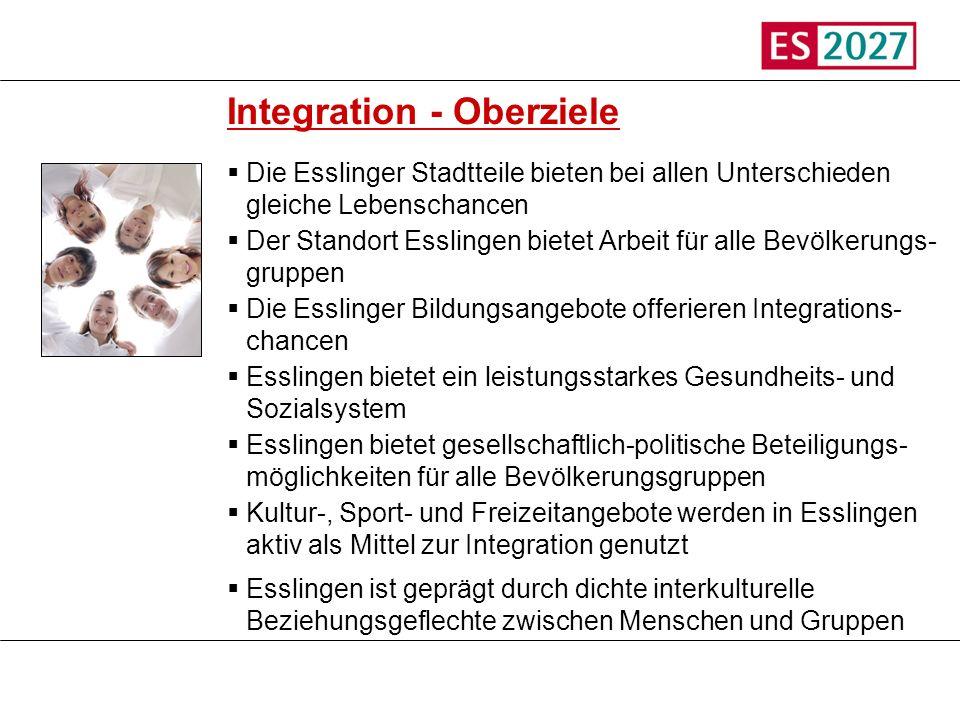 Titel Integration - Oberziele Die Esslinger Stadtteile bieten bei allen Unterschieden gleiche Lebenschancen Der Standort Esslingen bietet Arbeit für a