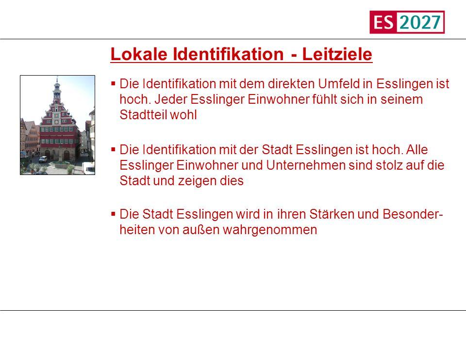 Titel Lokale Identifikation - Leitziele Die Identifikation mit dem direkten Umfeld in Esslingen ist hoch. Jeder Esslinger Einwohner fühlt sich in sein