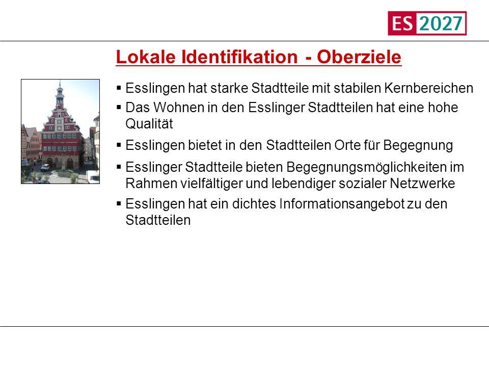 Titel Lokale Identifikation - Oberziele Esslingen hat starke Stadtteile mit stabilen Kernbereichen Das Wohnen in den Esslinger Stadtteilen hat eine ho