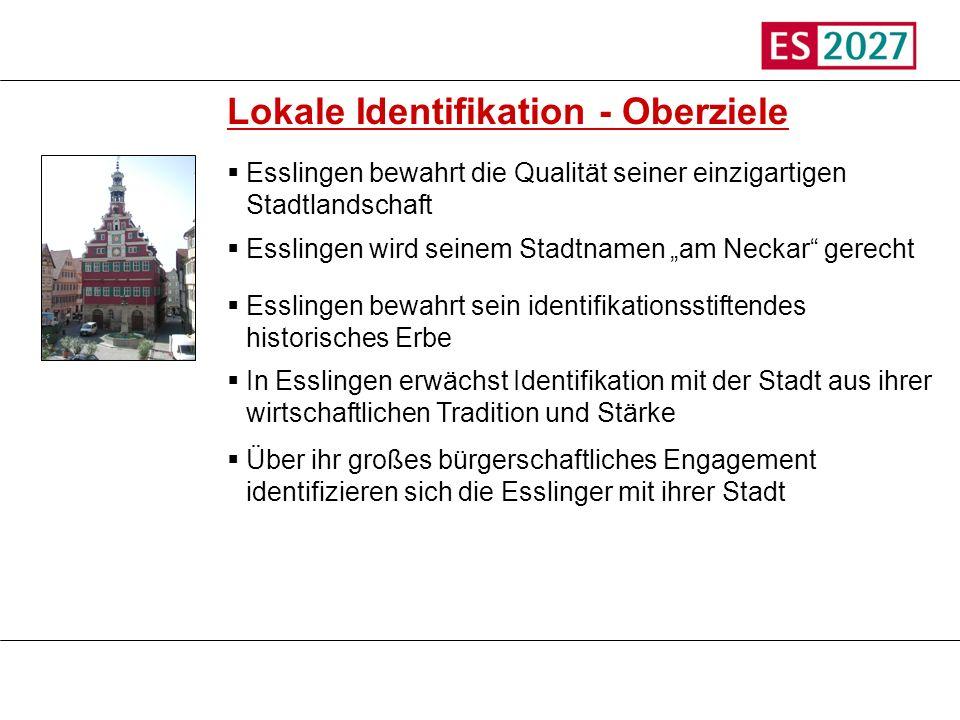 Titel Lokale Identifikation - Oberziele Esslingen bewahrt die Qualität seiner einzigartigen Stadtlandschaft Esslingen wird seinem Stadtnamen am Neckar