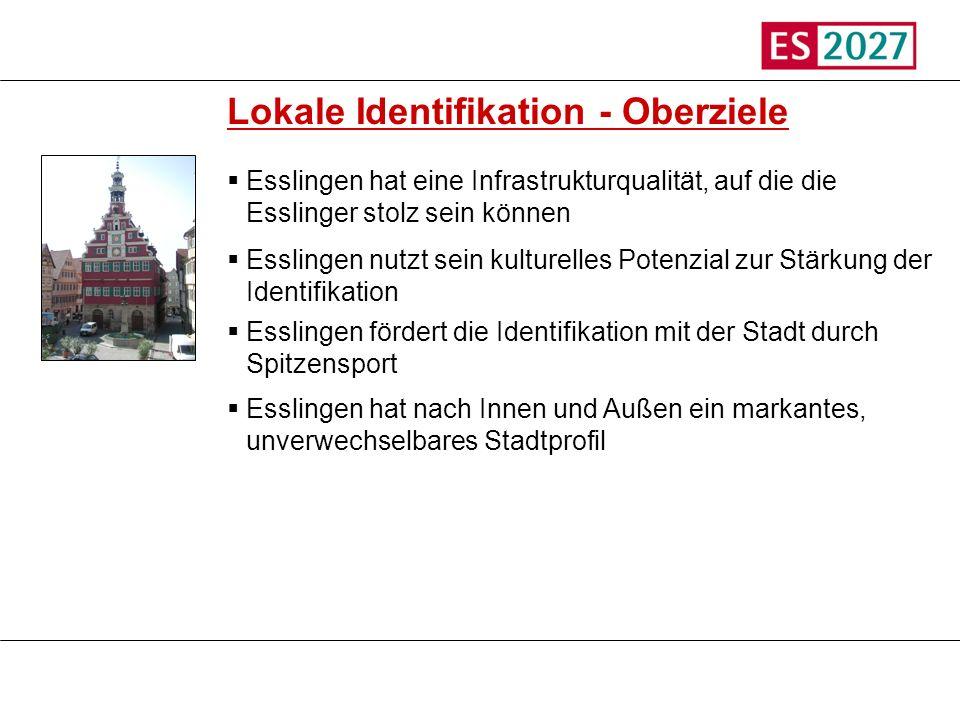 Titel Lokale Identifikation - Oberziele Esslingen fördert die Identifikation mit der Stadt durch Spitzensport Esslingen hat nach Innen und Außen ein m