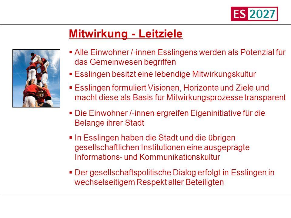 Titel Mitwirkung - Leitziele Alle Einwohner /-innen Esslingens werden als Potenzial für das Gemeinwesen begriffen Esslingen besitzt eine lebendige Mit