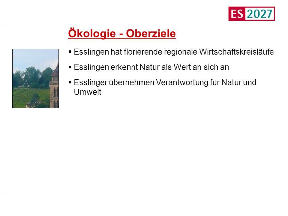 Titel Ökologie - Oberziele Esslingen hat florierende regionale Wirtschaftskreisläufe Esslingen erkennt Natur als Wert an sich an Esslinger übernehmen