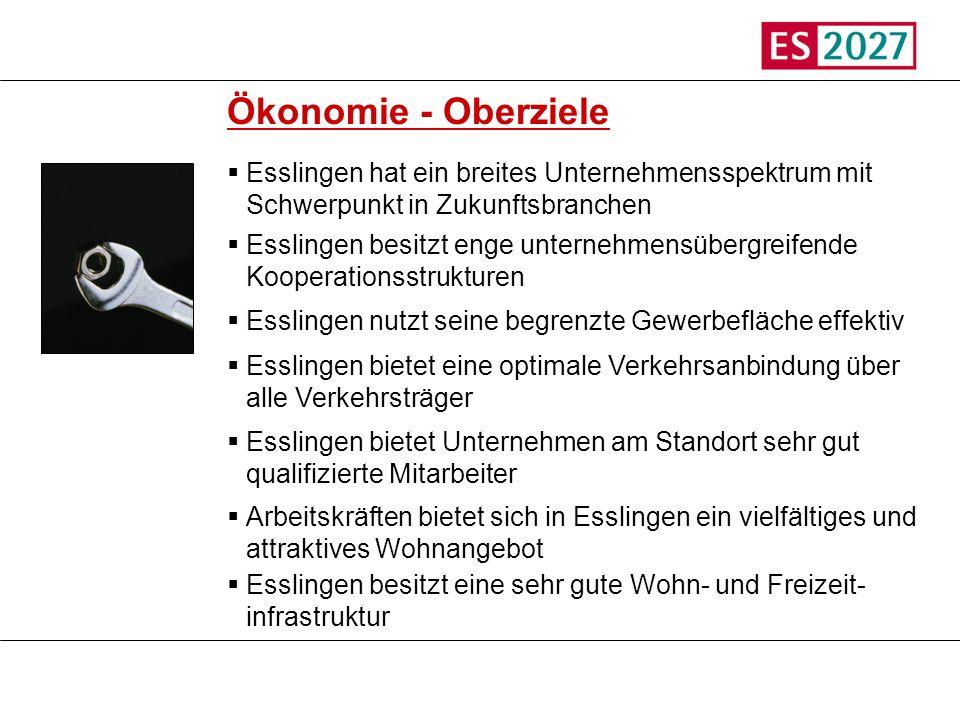 Titel Ökonomie - Oberziele Esslingen hat ein breites Unternehmensspektrum mit Schwerpunkt in Zukunftsbranchen Esslingen besitzt enge unternehmensüberg