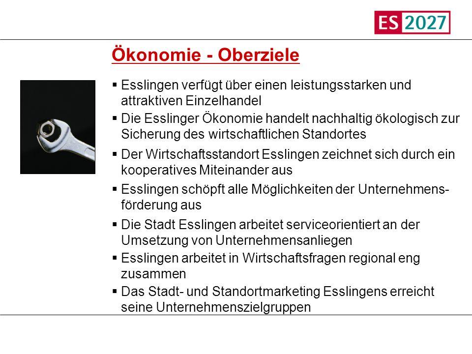 Titel Ökonomie - Oberziele Esslingen verfügt über einen leistungsstarken und attraktiven Einzelhandel Die Esslinger Ökonomie handelt nachhaltig ökolog
