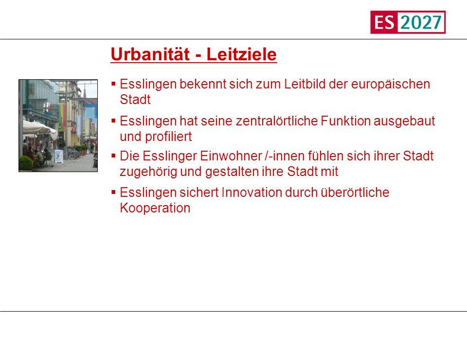 Titel Urbanität - Leitziele Esslingen bekennt sich zum Leitbild der europäischen Stadt Esslingen hat seine zentralörtliche Funktion ausgebaut und prof