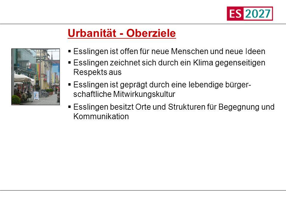 Titel Urbanität - Oberziele Esslingen zeichnet sich durch ein Klima gegenseitigen Respekts aus Esslingen ist geprägt durch eine lebendige bürger- scha