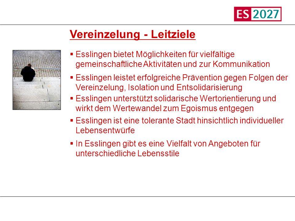 Titel Vereinzelung - Leitziele In Esslingen gibt es eine Vielfalt von Angeboten für unterschiedliche Lebensstile Esslingen ist eine tolerante Stadt hi