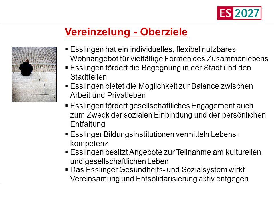 Titel Vereinzelung - Oberziele Esslingen hat ein individuelles, flexibel nutzbares Wohnangebot für vielfältige Formen des Zusammenlebens Esslingen för