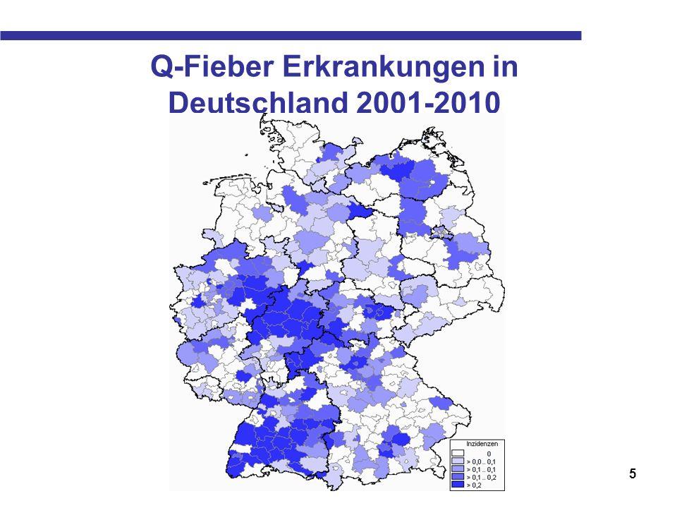 5 Q-Fieber Erkrankungen in Deutschland 2001-2010