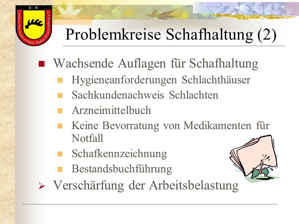 Problemkreise Schafhaltung (2) Wachsende Auflagen für Schafhaltung Hygieneanforderungen Schlachthäuser Sachkundenachweis Schlachten Arzneimittelbuch K