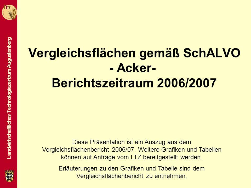 Landwirtschaftliches Technologiezentrum Augustenberg Vergleichsflächen gemäß SchALVO - Acker- Berichtszeitraum 2006/2007 Diese Präsentation ist ein Au