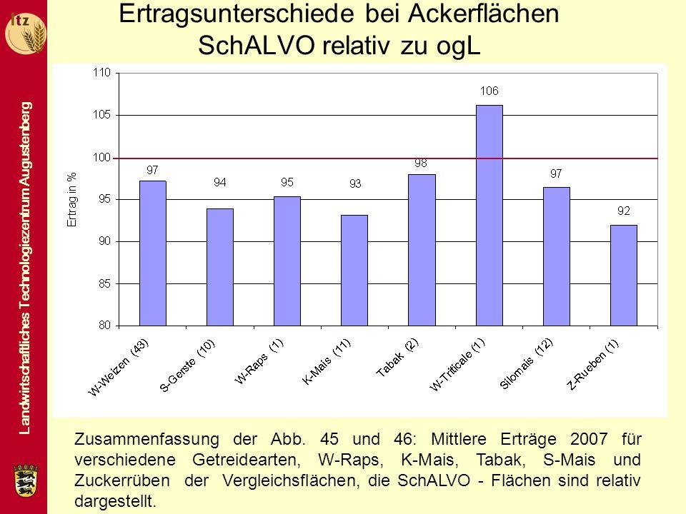 Landwirtschaftliches Technologiezentrum Augustenberg Ertragsunterschiede bei Ackerflächen SchALVO relativ zu ogL Zusammenfassung der Abb. 45 und 46: M