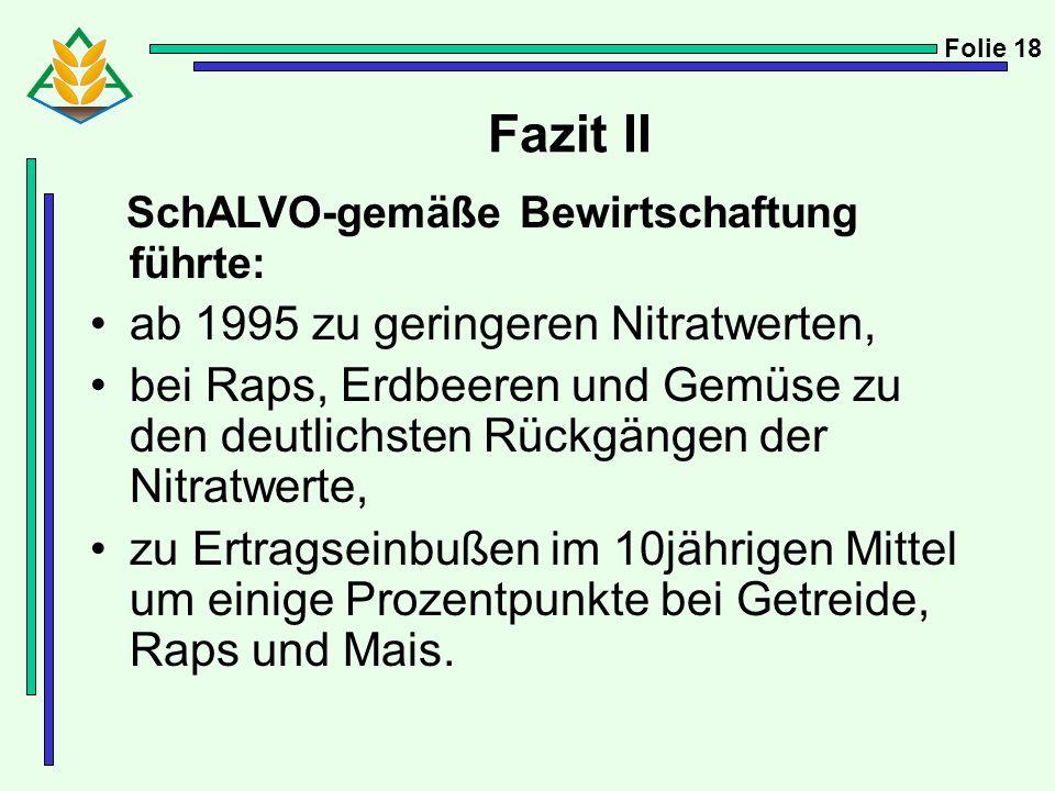 Fazit II Folie 18 SchALVO-gemäße Bewirtschaftung führte: ab 1995 zu geringeren Nitratwerten, bei Raps, Erdbeeren und Gemüse zu den deutlichsten Rückgä
