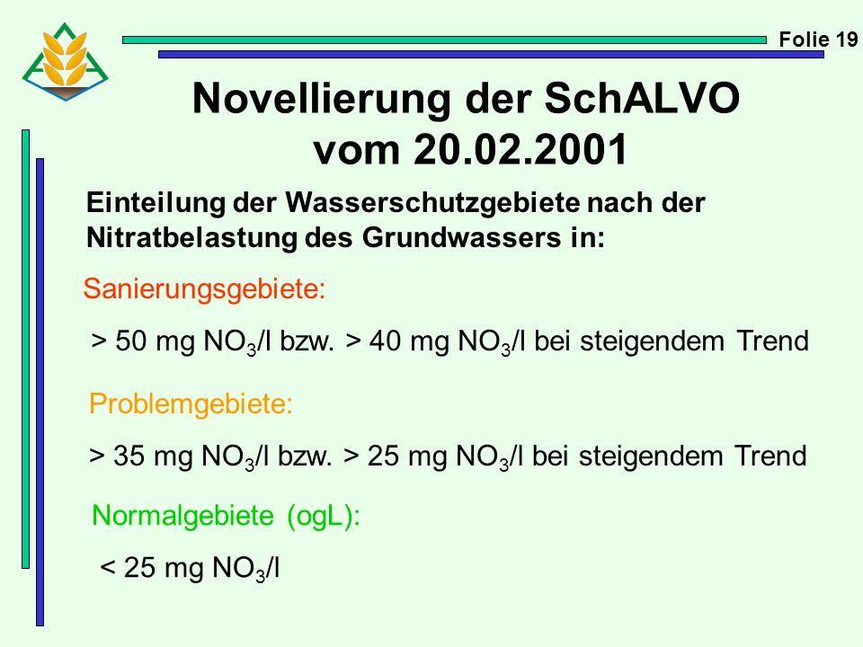 Novellierung der SchALVO vom 20.02.2001 Einteilung der Wasserschutzgebiete nach der Nitratbelastung des Grundwassers in: Sanierungsgebiete: > 50 mg NO