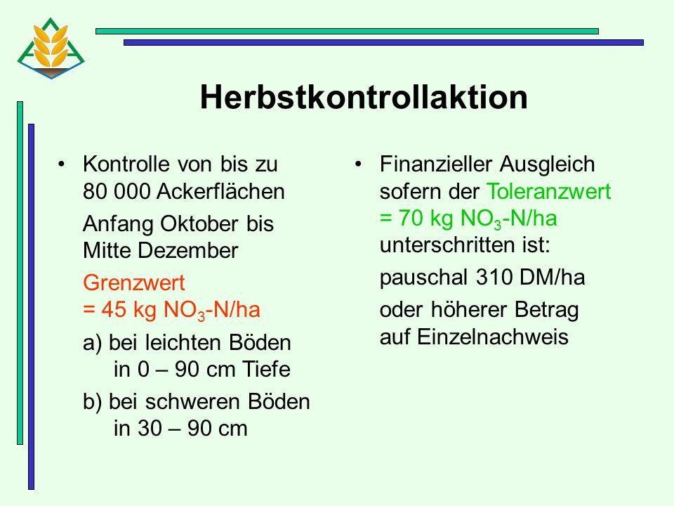 Herbstkontrollaktion Kontrolle von bis zu 80 000 Ackerflächen Anfang Oktober bis Mitte Dezember Grenzwert = 45 kg NO 3 -N/ha a) bei leichten Böden in