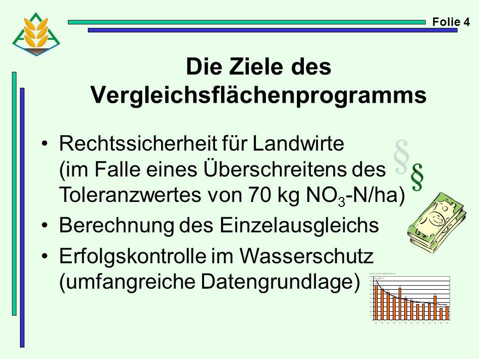Die Ziele des Vergleichsflächenprogramms Folie 4 Rechtssicherheit für Landwirte (im Falle eines Überschreitens des Toleranzwertes von 70 kg NO 3 -N/ha