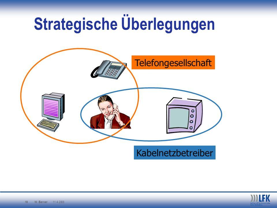 W. Berner 11.4.2006 10 Strategische Überlegungen Telefongesellschaft Kabelnetzbetreiber