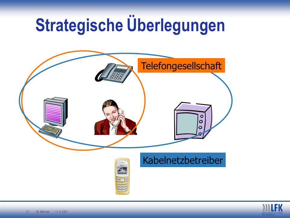 W. Berner 11.4.2006 11 Strategische Überlegungen Telefongesellschaft Kabelnetzbetreiber