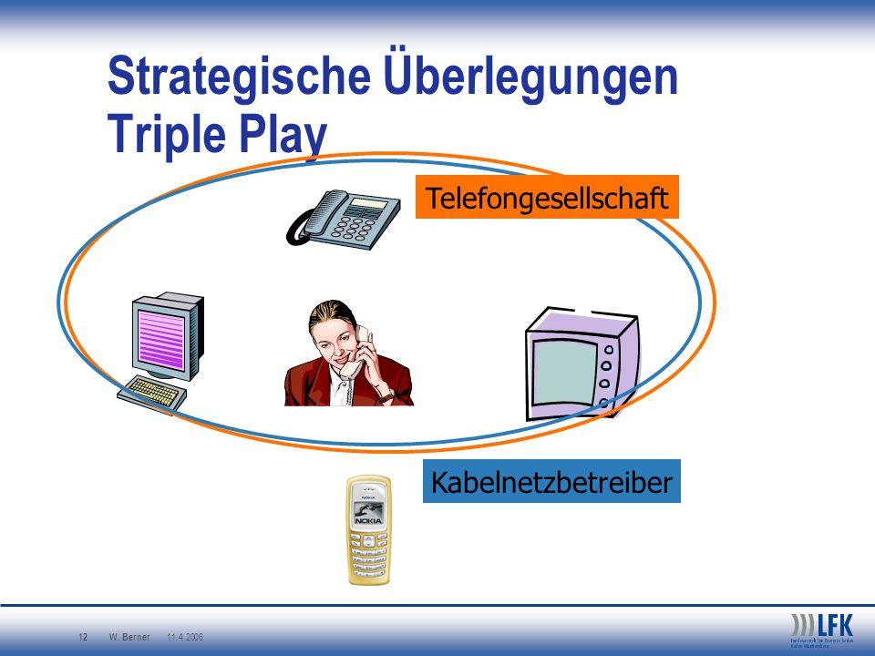 W. Berner 11.4.2006 12 Strategische Überlegungen Triple Play Telefongesellschaft Kabelnetzbetreiber