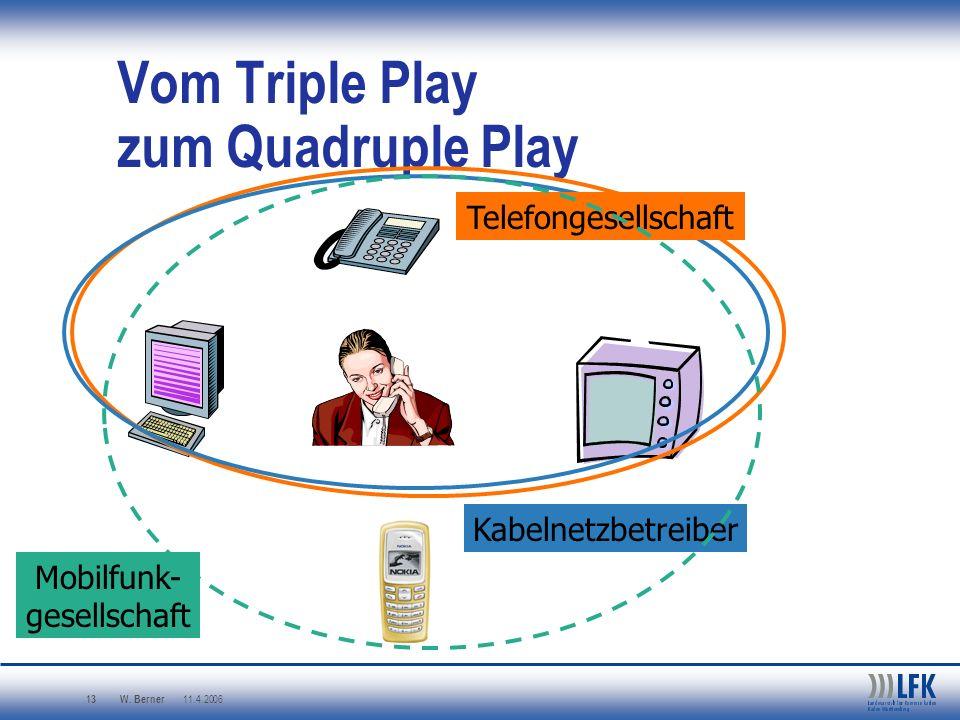 W. Berner 11.4.2006 13 Vom Triple Play zum Quadruple Play Telefongesellschaft Kabelnetzbetreiber Mobilfunk- gesellschaft