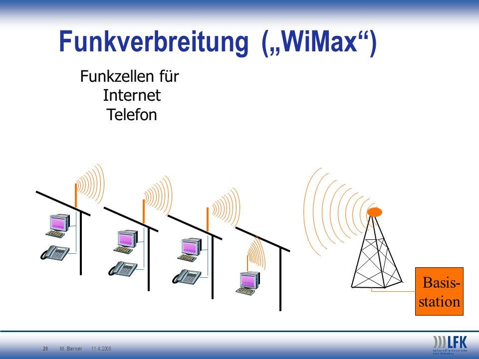 W. Berner 11.4.2006 20 Funkverbreitung (WiMax) Funkzellen für Internet Telefon Basis- station