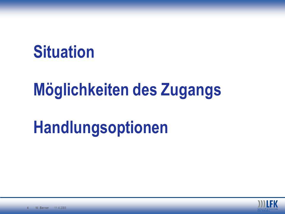 W. Berner 11.4.2006 4 Situation Möglichkeiten des Zugangs Handlungsoptionen